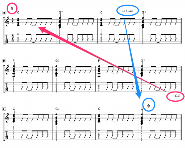 ギター 楽譜 繰り返し記号