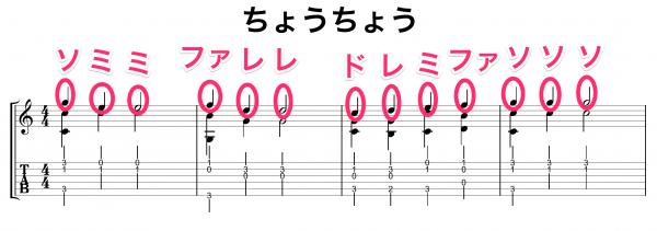 ちょうちょう 楽譜例2