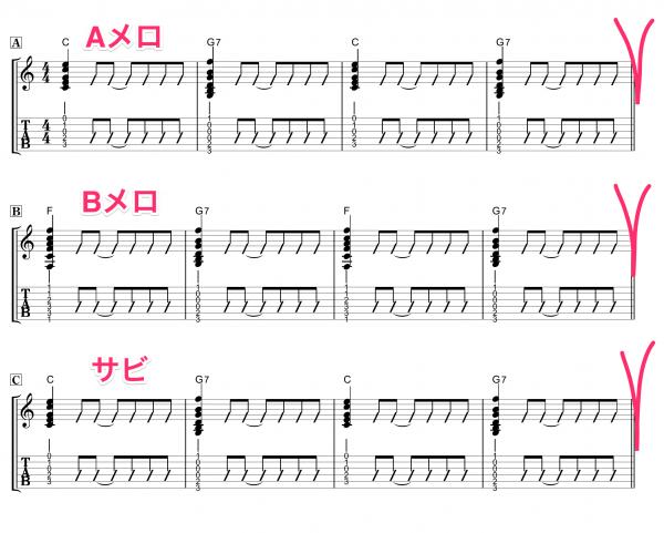 ギター 楽譜 タブ譜