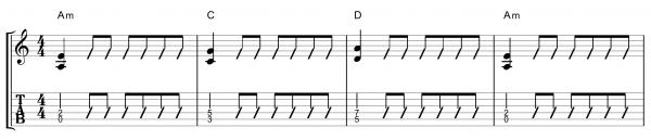 タブ譜 TAB譜 ギター