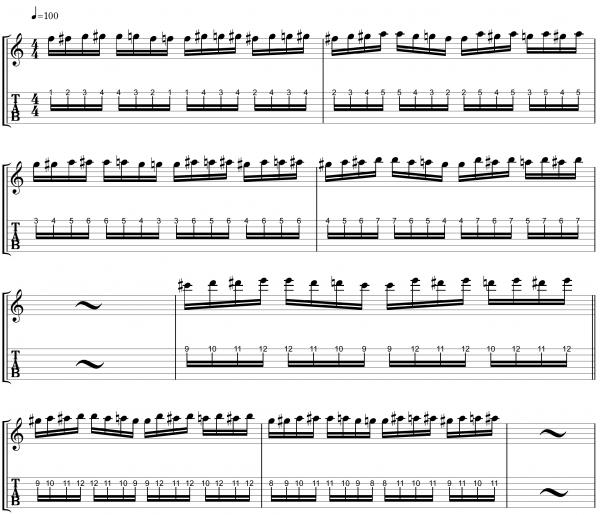 クロマチックスケール タブ譜 ギター