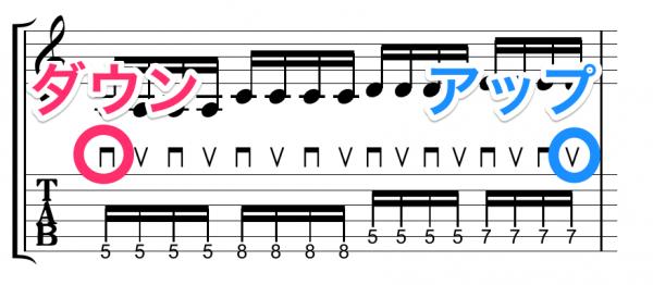 ペンタトニックスケール オルタネイト ギター