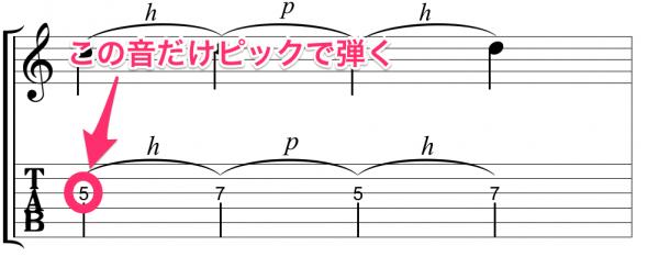 ギター ハンマリング プリング 連続 弾き方