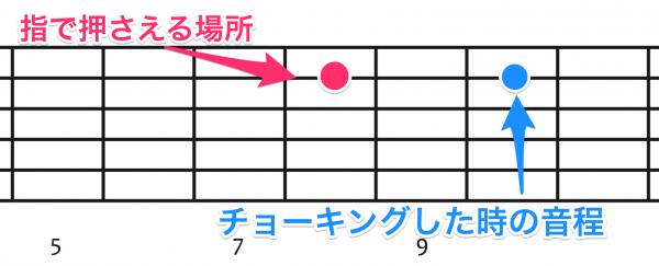 1音チョーキング,ギター,エレキギター