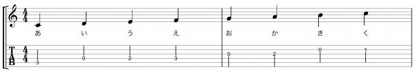 Finale,フィナーレ,楽譜,バンドスコア,TAB譜,パソコン