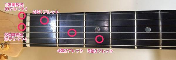 ギター タブ譜 TAB譜 読み方