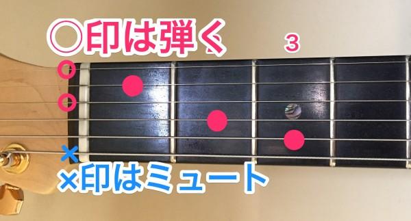 Cコード ダイアグラム ギター